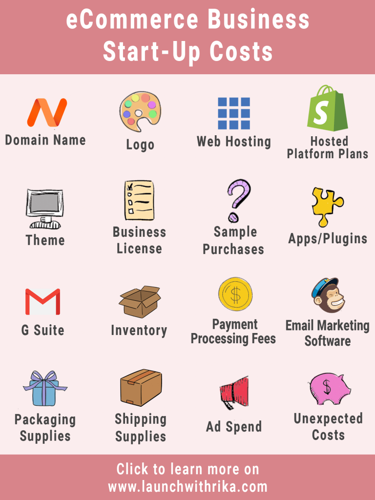 eCommerce Business start-up costs infographic